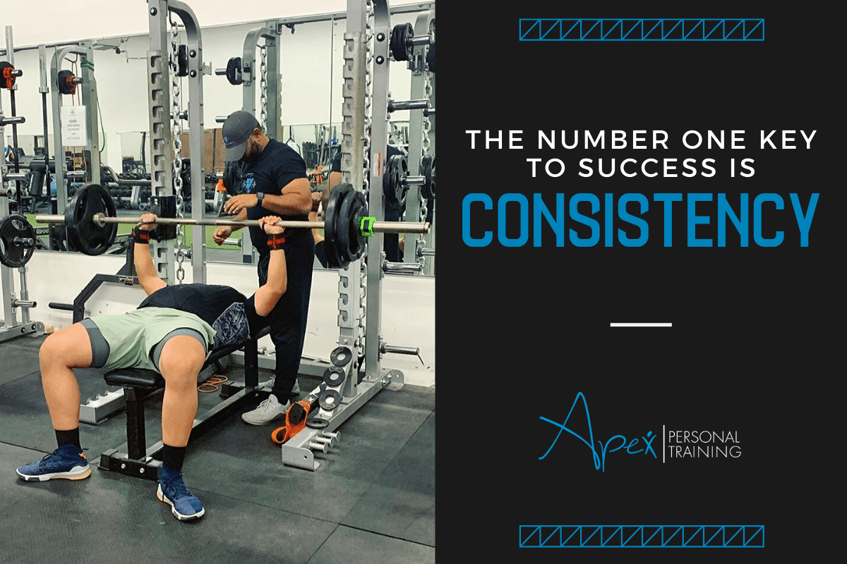consistency workout tips fittntess minneapolis